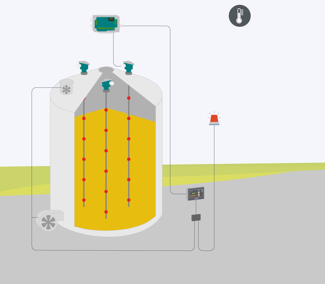 Agritherm System | At5